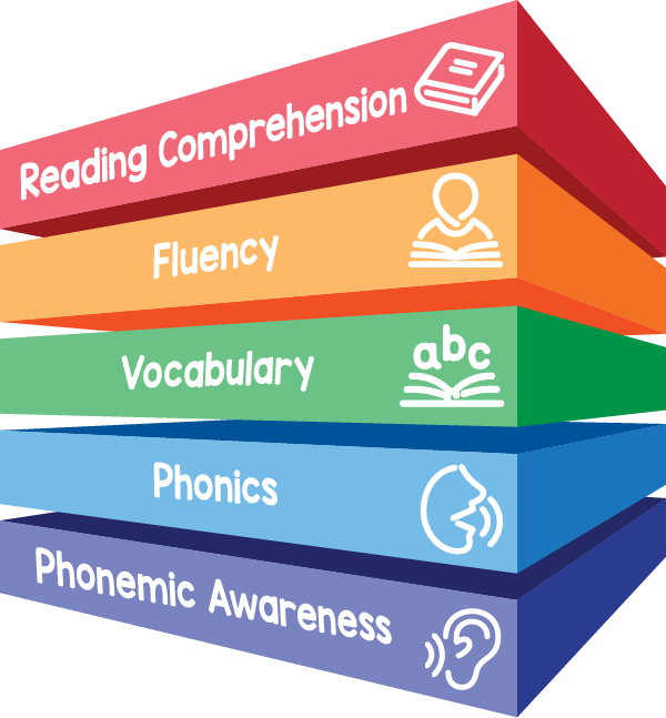 Fast Phonics 5 building blocks to reading