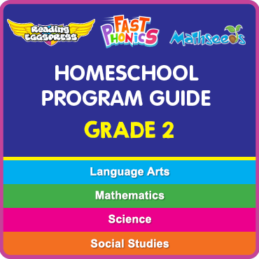 2nd Grade Homeschool Guide PDF