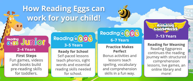 Learning to Read for Kids | Learn to Read with Phonics | Free Trial ...